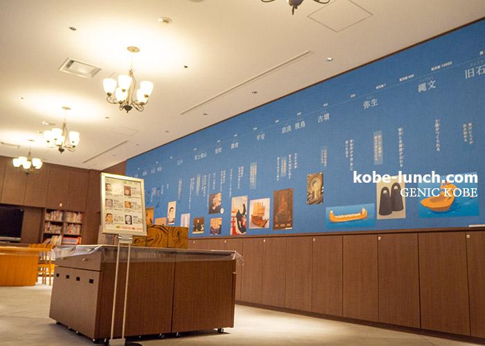 神戸市立博物館 体験学習室